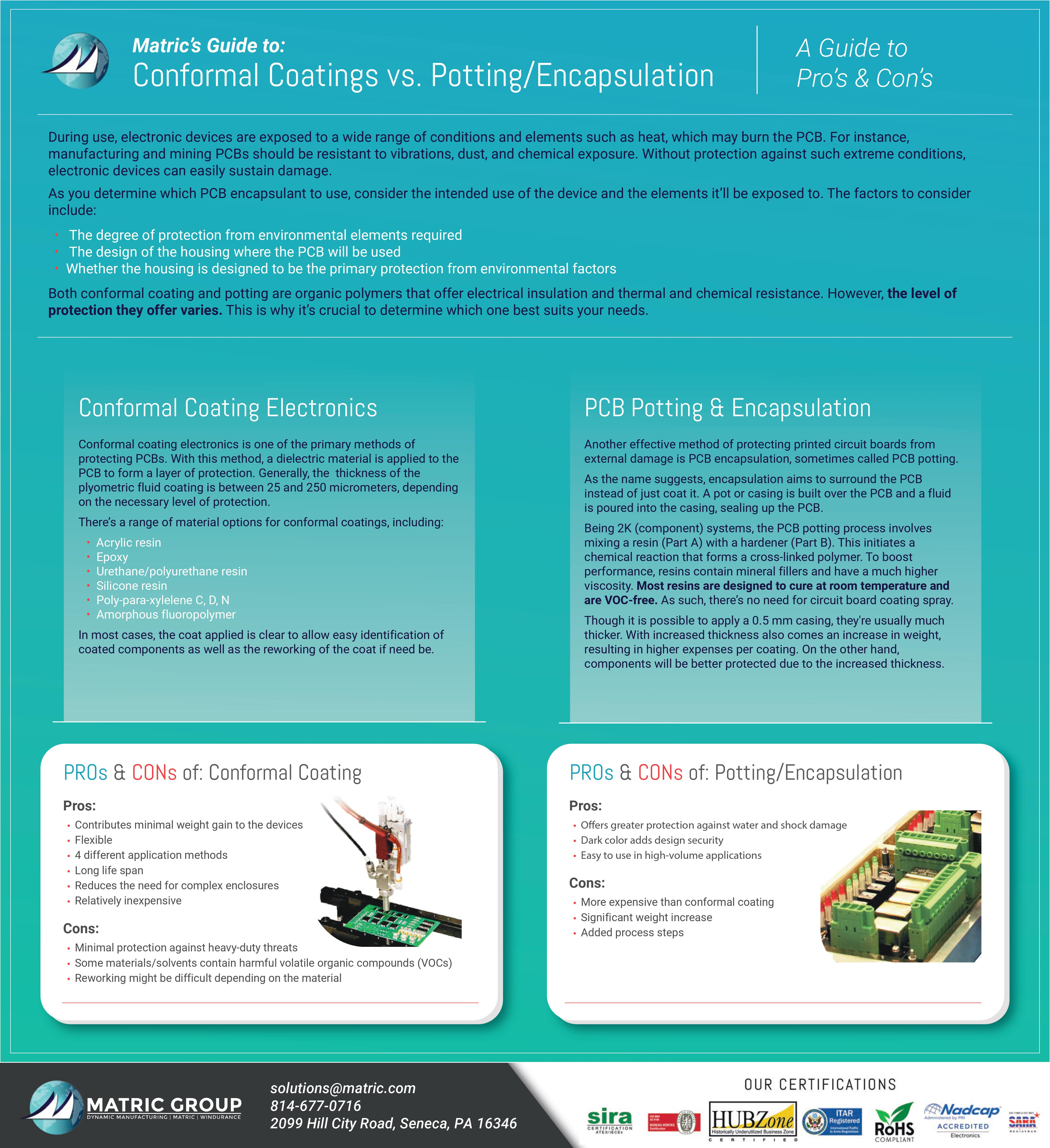 conformal coatings vs encapsulation